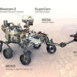 Perseverance Mars Rover