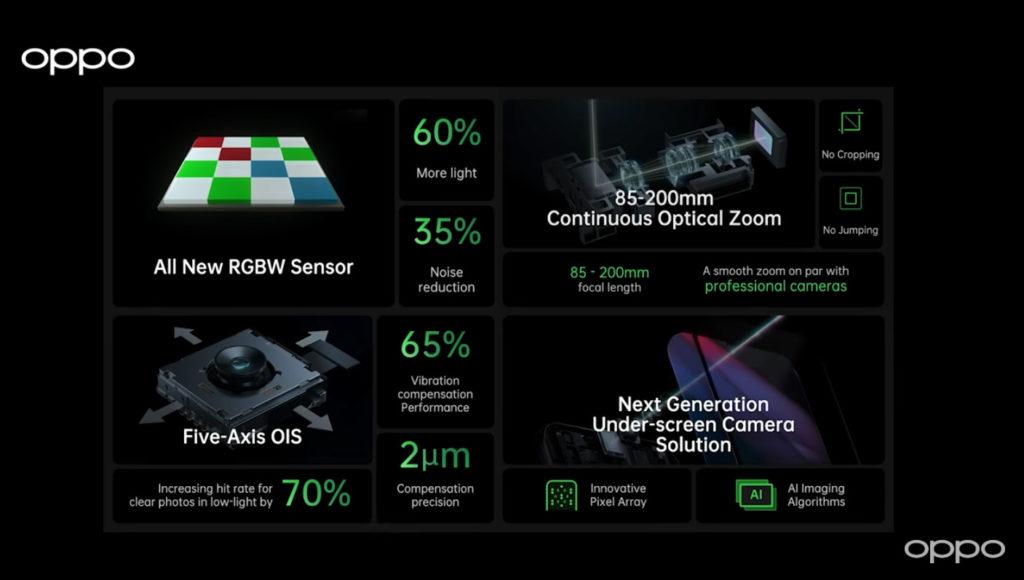 Η Oppo εξελίσσει τη φωτογραφία με smartphone με νέες τεχνολογίες Imaging που αλλάζουν τα δεδομένα!